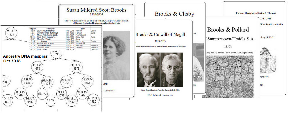 Brooks Ancestry